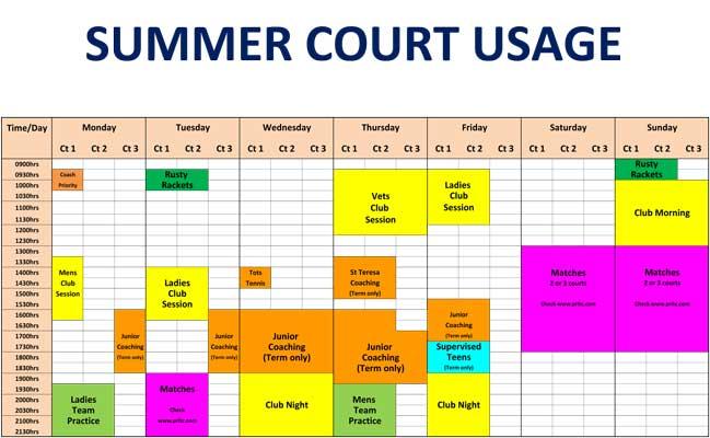PRLTC Summer Court Usage (pdf)